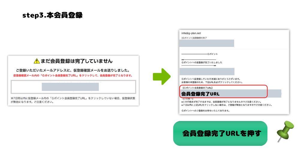 ポイントサイト登録手順2
