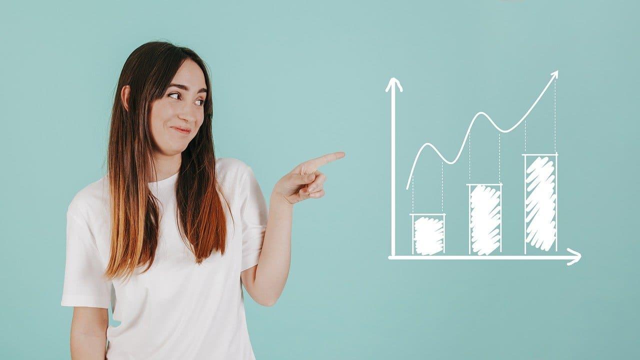 上昇している棒グラフと、これを指さしている女性