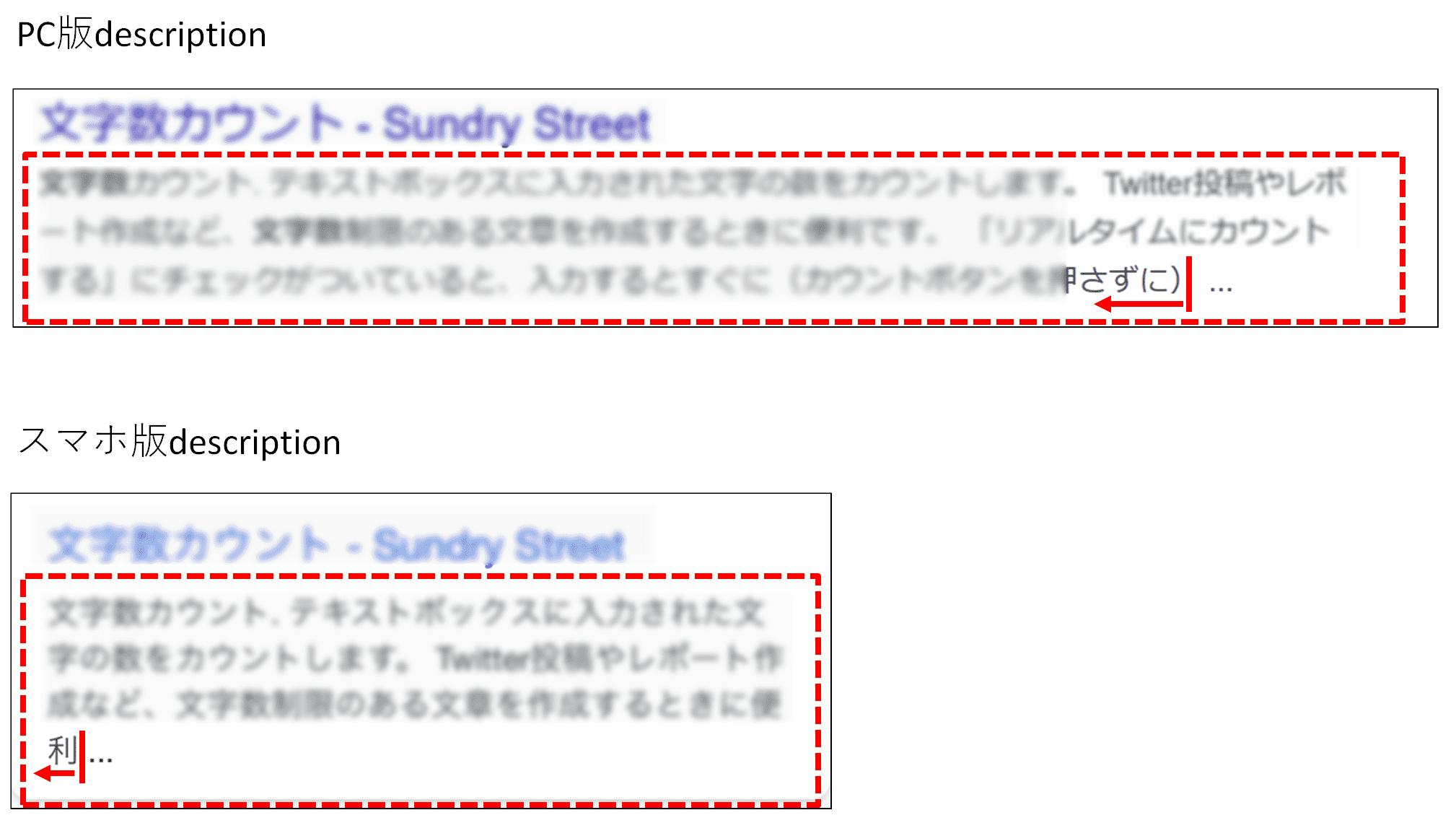 PC版とスマホ版のそれぞれのdescriptionの測定範囲
