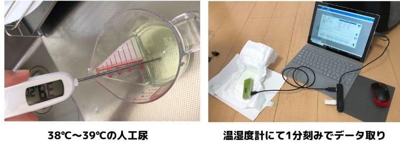 人工尿の温度測定とおむつ内の温度と湿度を計測している。