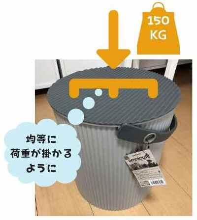 容器の蓋に掛かる荷重
