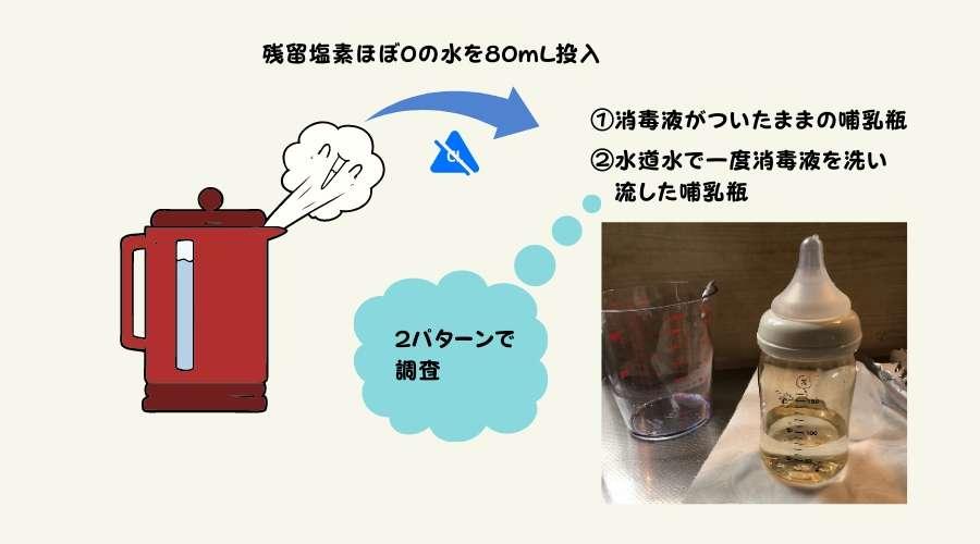 水を沸かしている電気ケトルと水が80mL入った哺乳瓶