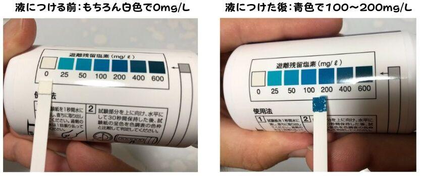 水質試験紙による色の変化と、色見本を比較して濃度を測定する