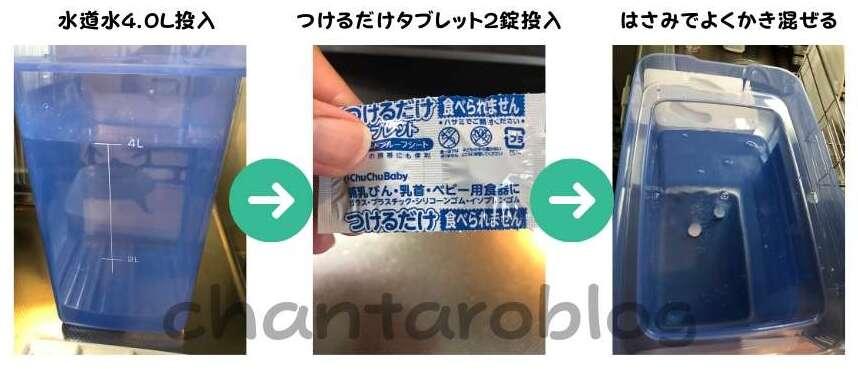 チュチュベビー消毒液の作り方の手順を説明している