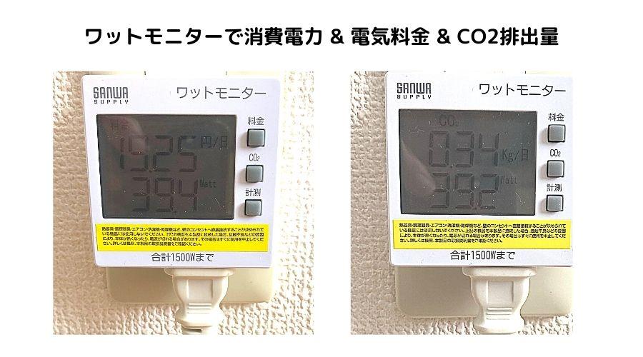 電力消費量と電気料金とCO2排出量を測定している