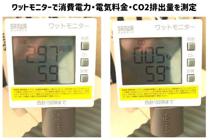 ワットモニターで電力と電気料金とCO2排出量を測定する