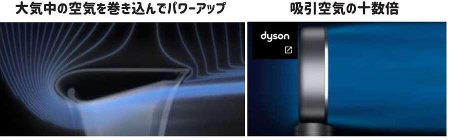 ダイソン羽無し扇風機の構造の説明その4