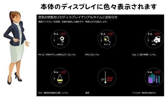 本体のディスプレイに部屋の空気状態を表すアイコンが色々表示されている