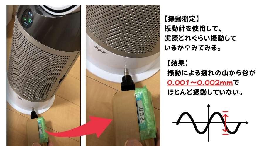 振動計を使用して、ダイソン扇風機HP04の風量10での運転時の振動を測定している