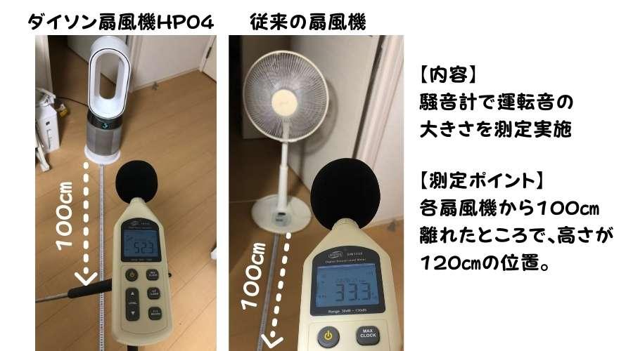 ダイソンと従来扇風機の運転音の大きさを騒音計で測定している。