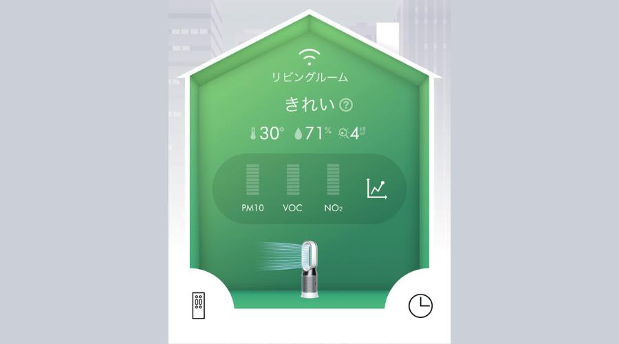 ダイソン扇風機HP04のアプリで部屋の状態をモニタリングしている。