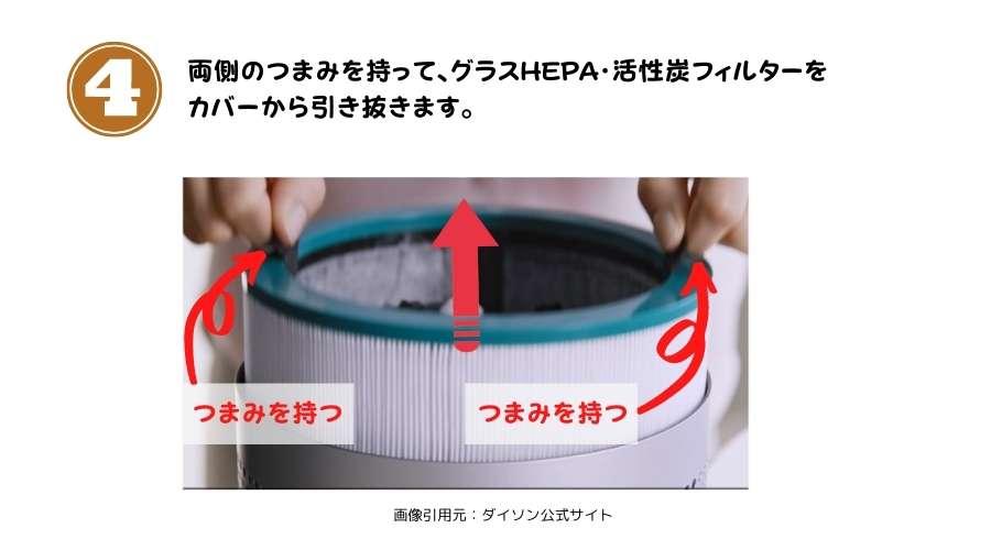 ダイソンBP01のフィルター交換方法その3