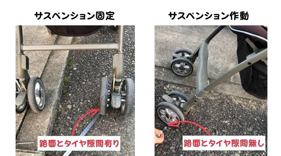 サスペンション機能有り無しでの、タイヤと路面の接地状態を調査している