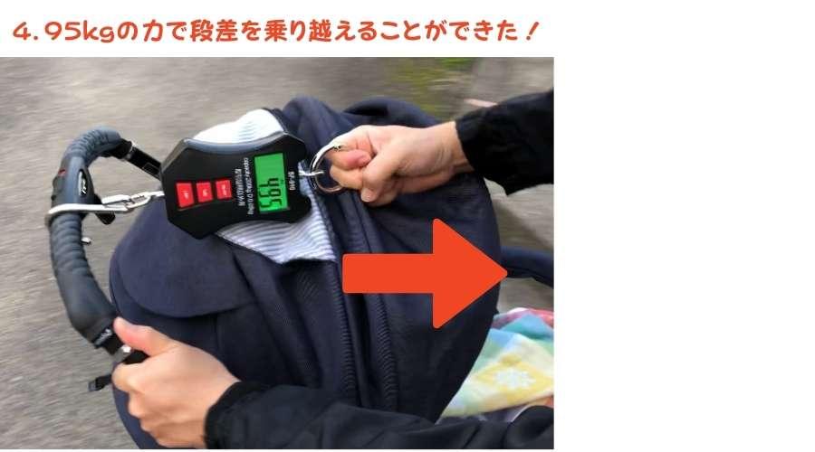 荷重測定器で、段差を乗り越えるのにどれぐらいの力がいるか測定している。