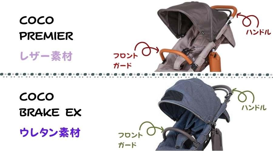 COCO PREMIERとCOCO BRAKE EXのハンドルとフロントガードの違いについて説明している。