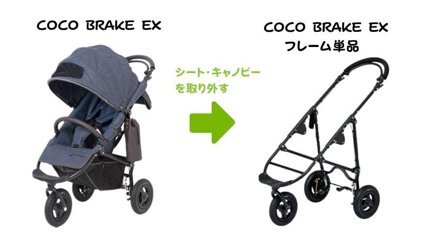 COCO BRAKE EXのシートとキャノピーを外して、フレームだけの状態に分解をしている。