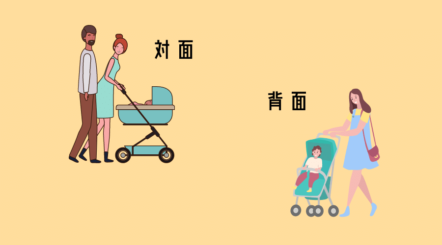 対面式のベビーカーを押してる夫婦と背面式のベビーカーを押している女性がいる