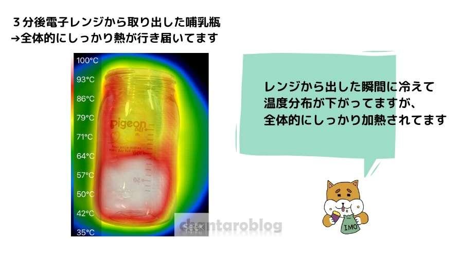 電子レンジから出してすぐの哺乳瓶を、サーモグラフィで温度測定をしている。