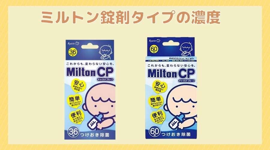 ミルトン錠剤タイプの製品が並んでいる。