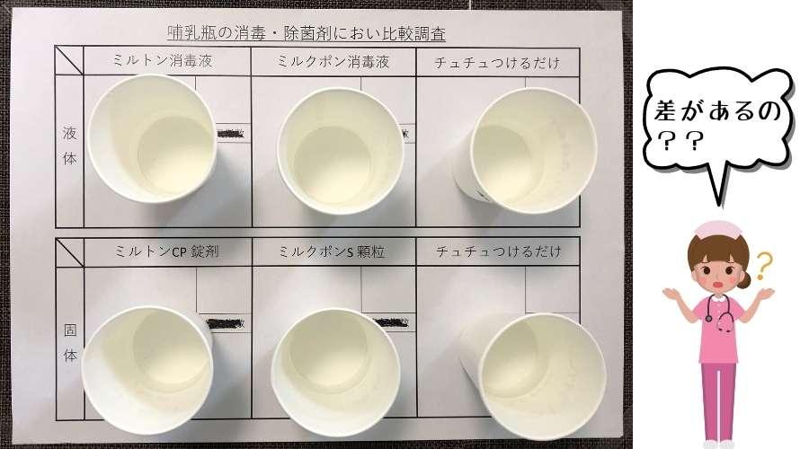 各メーカーの消毒液が紙コップに入って並んでいる。