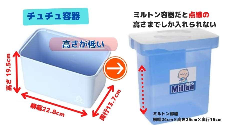 チュチュ容器とミルトン容器のサイズを比較している