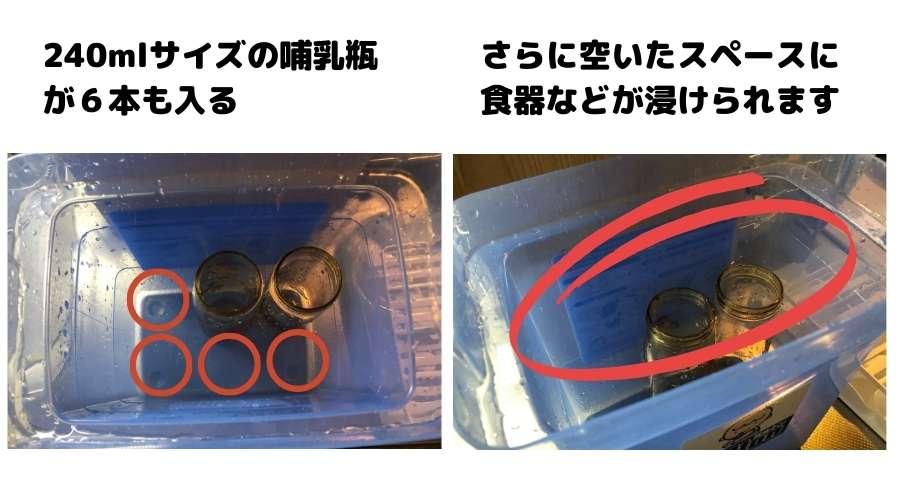 哺乳瓶が6本浸けられ、さらに食器類が浸けられることを説明している。