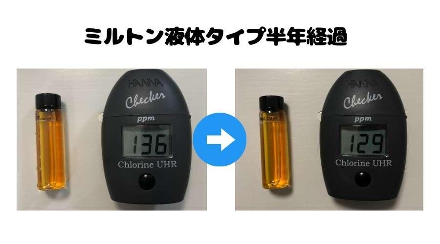 ミルトン液体タイプは、半年経過後濃度が下がるのか検証した結果