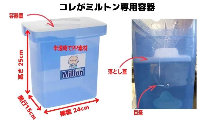 ミルトン専用容器の構造と機能を説明している