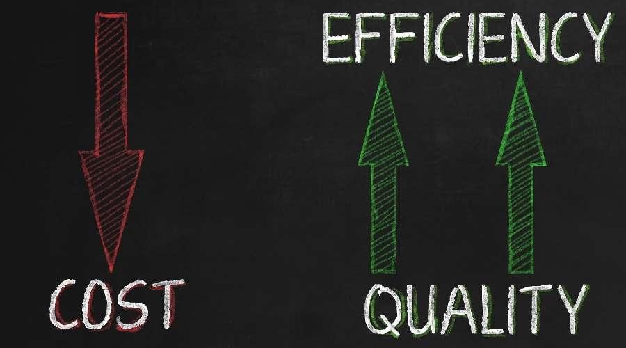 ミルトンの品質とコストの効果が図示されている。
