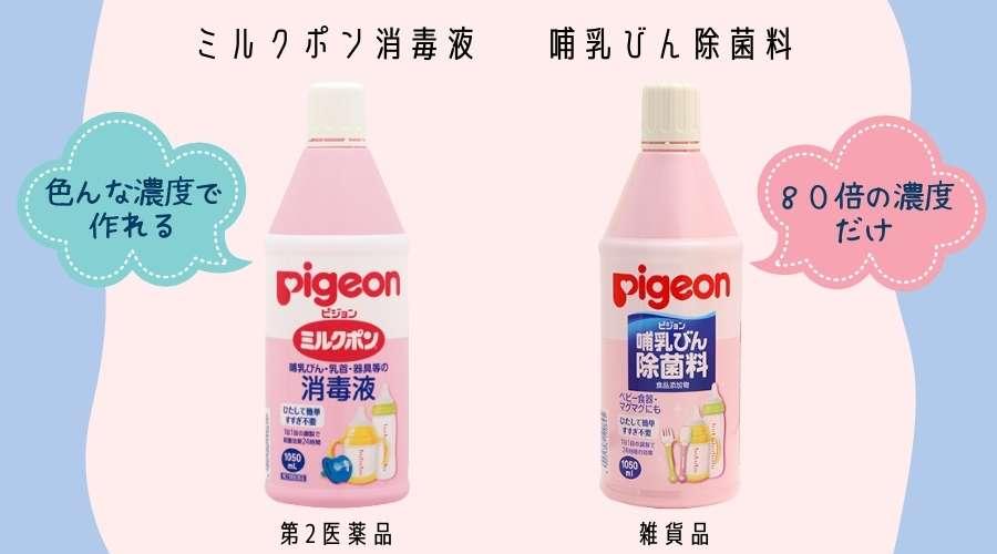 ミルクポン消毒液と哺乳びん除菌料の違いを説明している